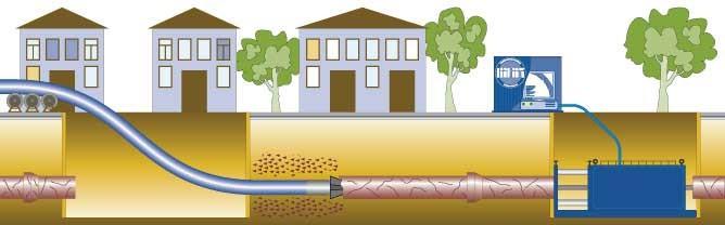 Технология восстановления трубопровода «с разрушением»