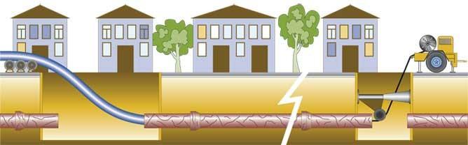 Технология восстановления трубопровода «без разрушения»